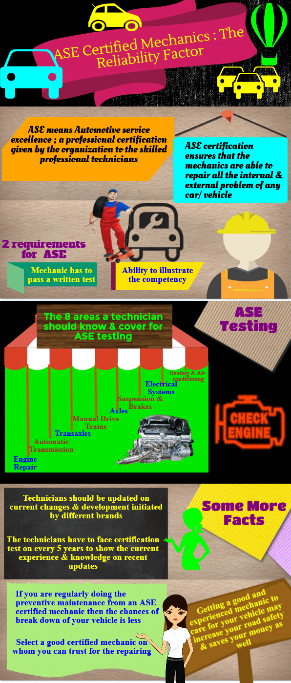 Take Help Of A ASE Certified Mechanic
