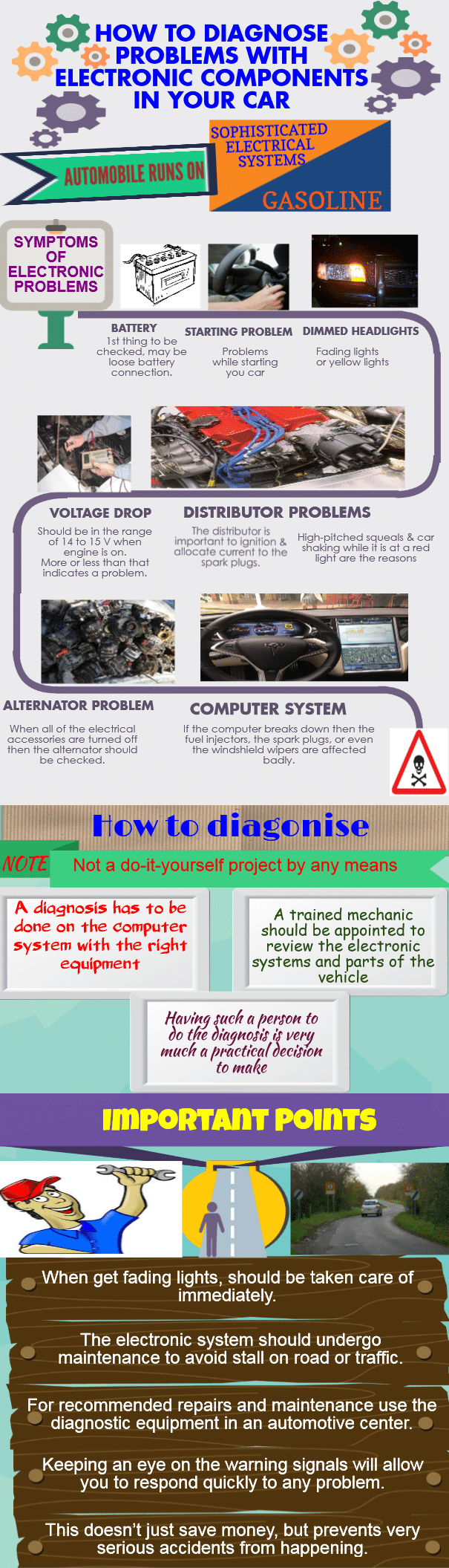 How to Diagnose Problems With Electrical Components in Your Car