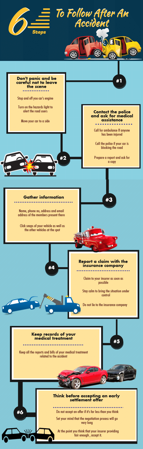 6 Steps To Follow After An Accident